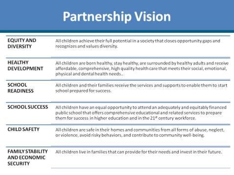 partnership vision slide